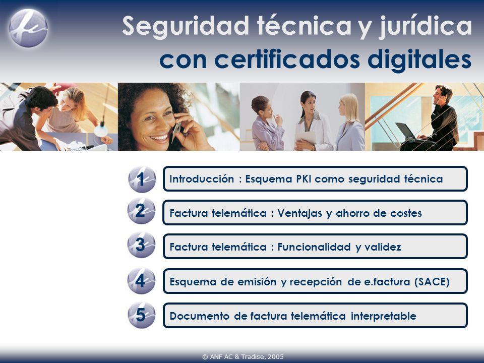 Seguridad técnica y jurídica con certificados digitales
