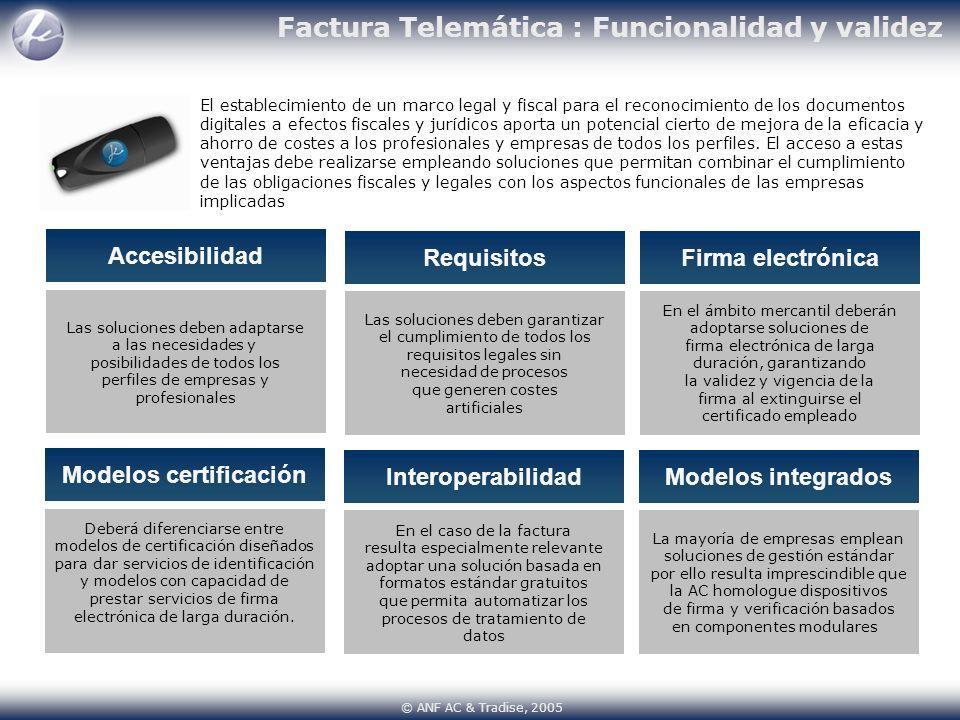 Modelos certificación