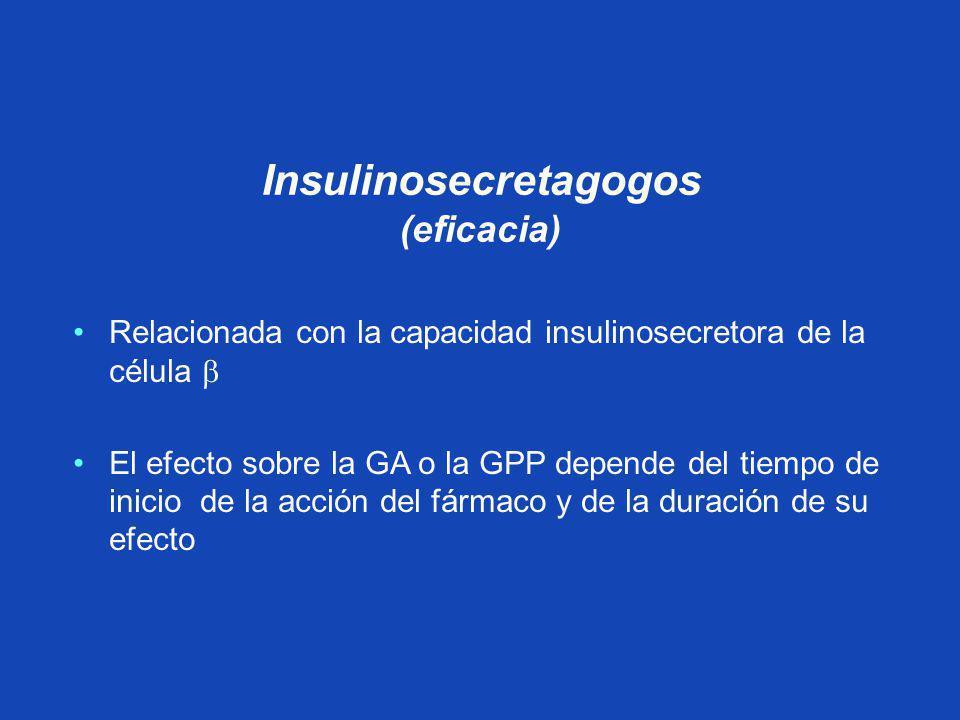 Insulinosecretagogos (eficacia)