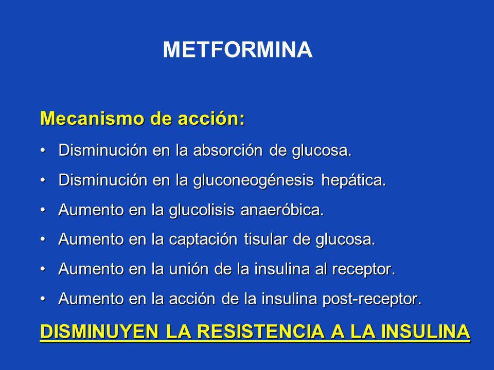 METFORMINA Mecanismo de acción: