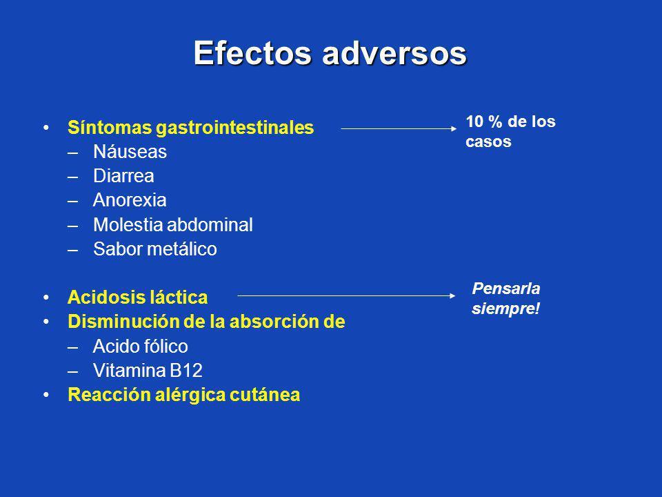 Efectos adversos Síntomas gastrointestinales Náuseas Diarrea Anorexia