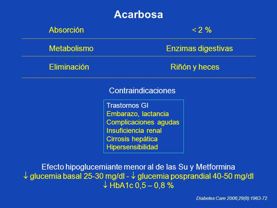 Acarbosa Absorción < 2 % Metabolismo Enzimas digestivas