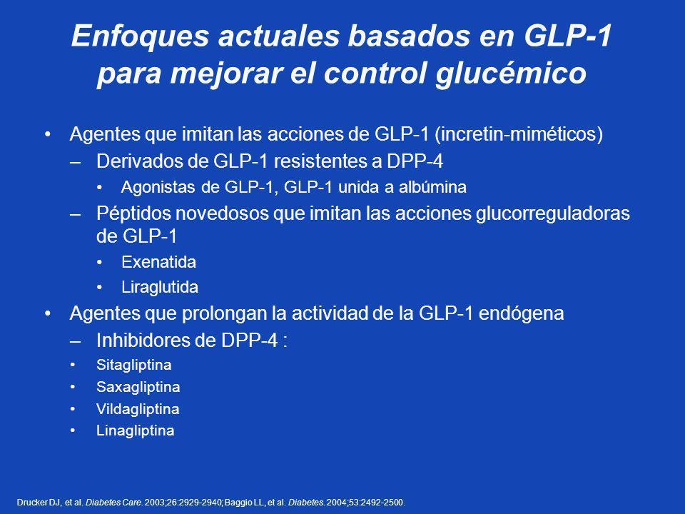 Enfoques actuales basados en GLP-1 para mejorar el control glucémico