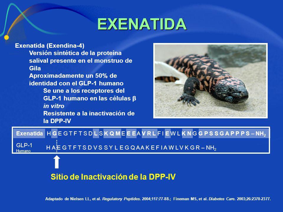 EXENATIDA Sitio de Inactivación de la DPP-IV Exenatida (Exendina-4)