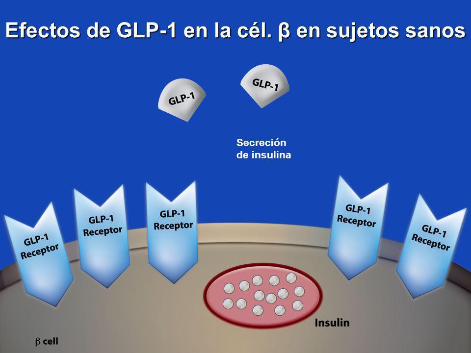 Efectos de GLP-1 en la cél. β en sujetos sanos