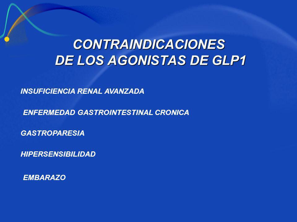 CONTRAINDICACIONES DE LOS AGONISTAS DE GLP1