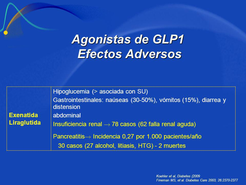 Agonistas de GLP1 Efectos Adversos