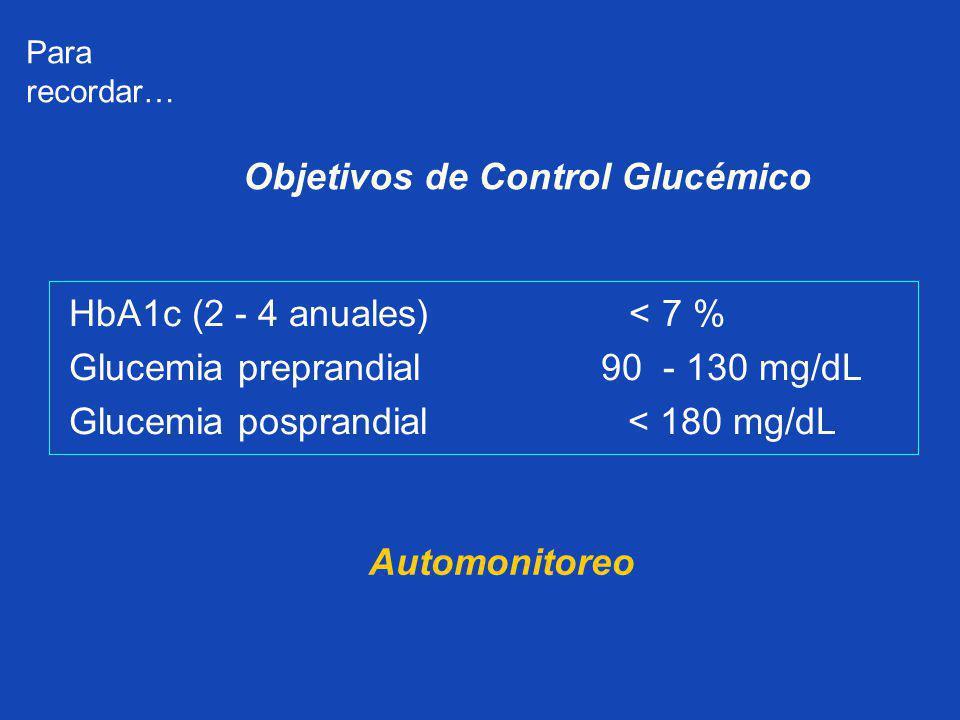 Objetivos de Control Glucémico