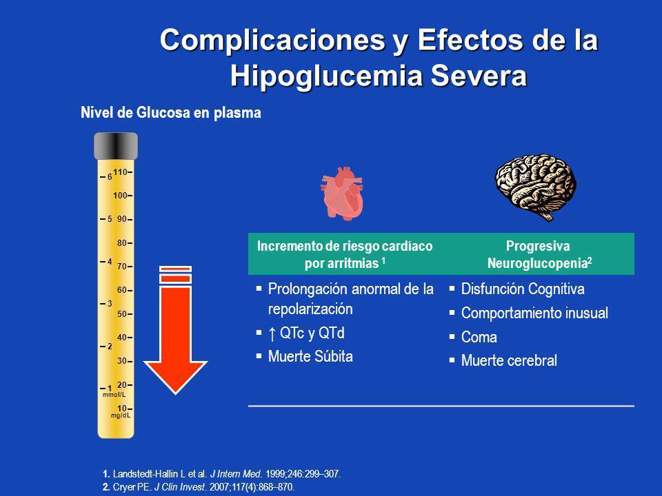 Complicaciones y Efectos de la Hipoglucemia Severa