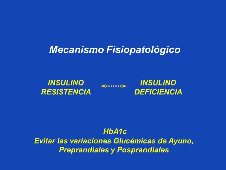 Mecanismo Fisiopatológico