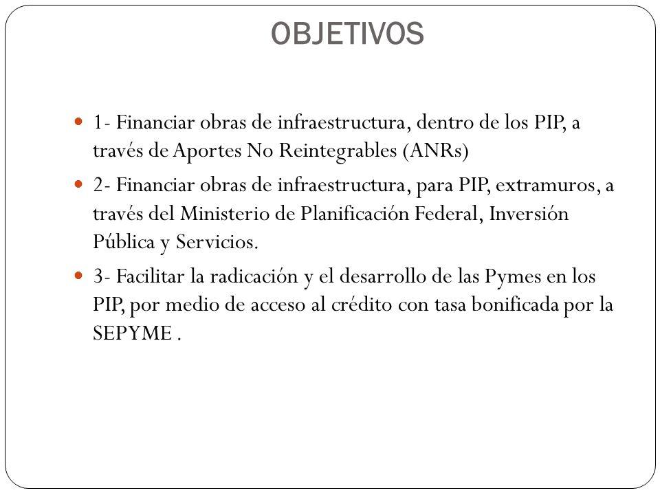 OBJETIVOS 1- Financiar obras de infraestructura, dentro de los PIP, a través de Aportes No Reintegrables (ANRs)