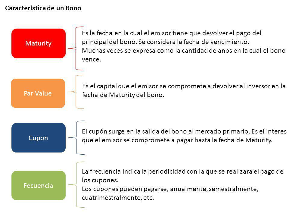 Característica de un Bono