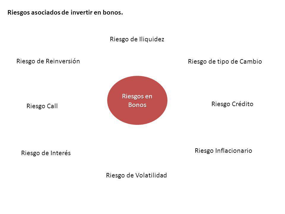 Riesgos asociados de invertir en bonos.