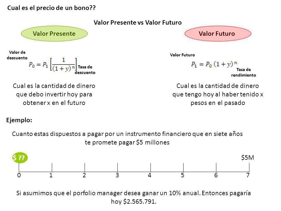 Valor Presente vs Valor Futuro