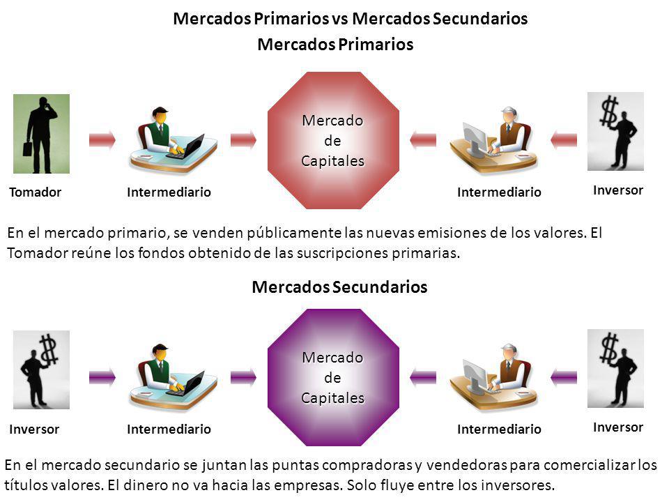 Mercados Primarios vs Mercados Secundarios Mercados Primarios