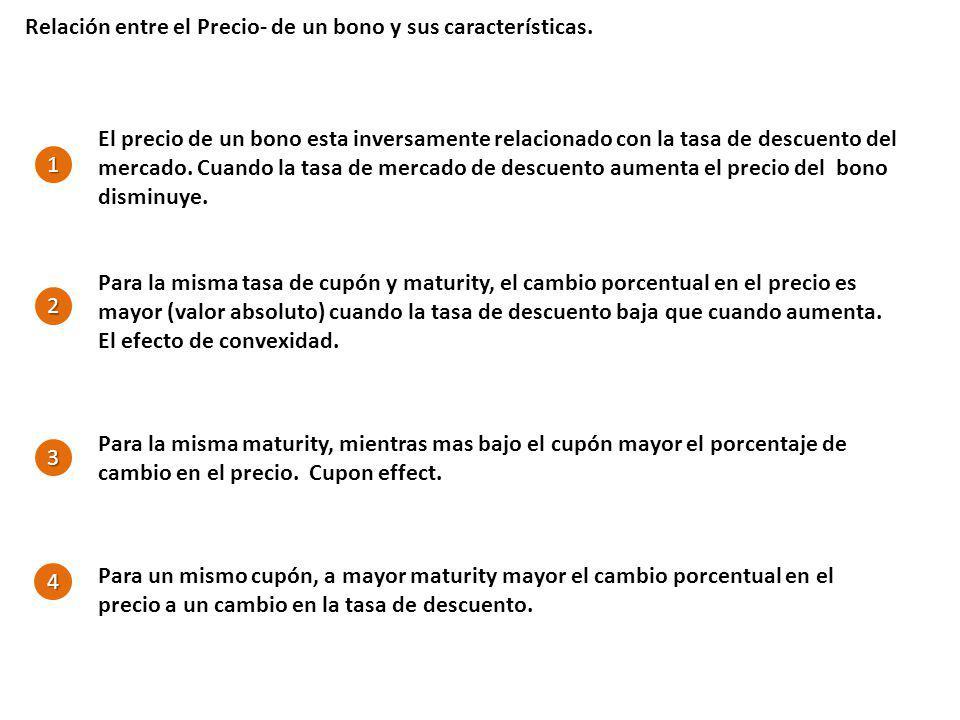 Relación entre el Precio- de un bono y sus características.