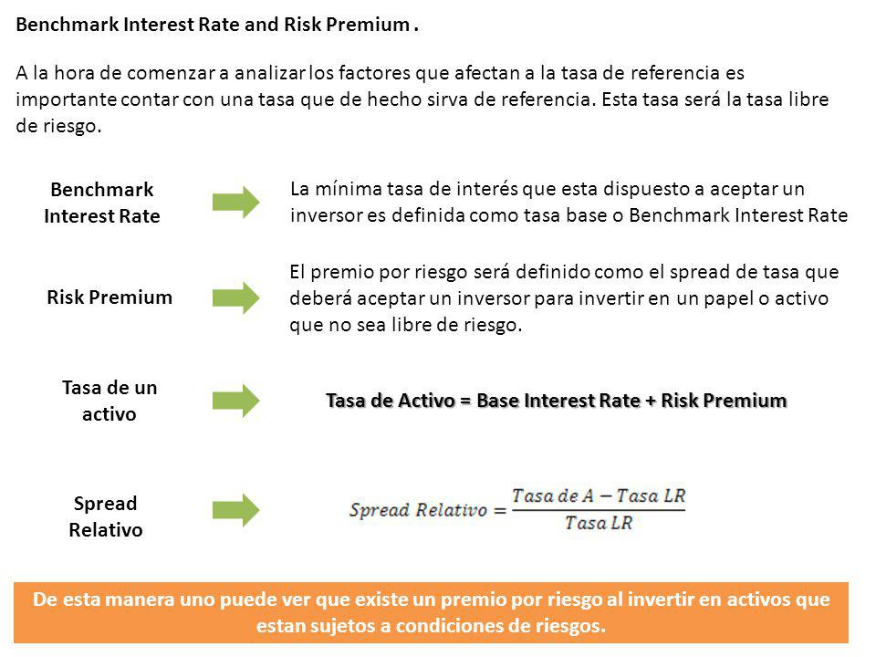 Benchmark Interest Rate and Risk Premium .