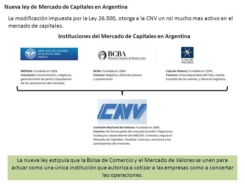 Instituciones del Mercado de Capitales en Argentina