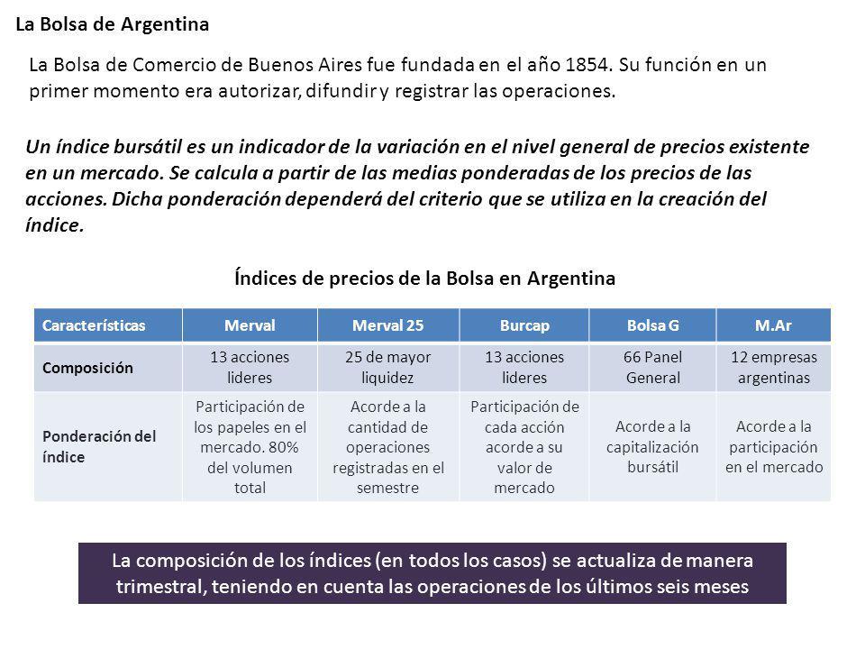 Índices de precios de la Bolsa en Argentina
