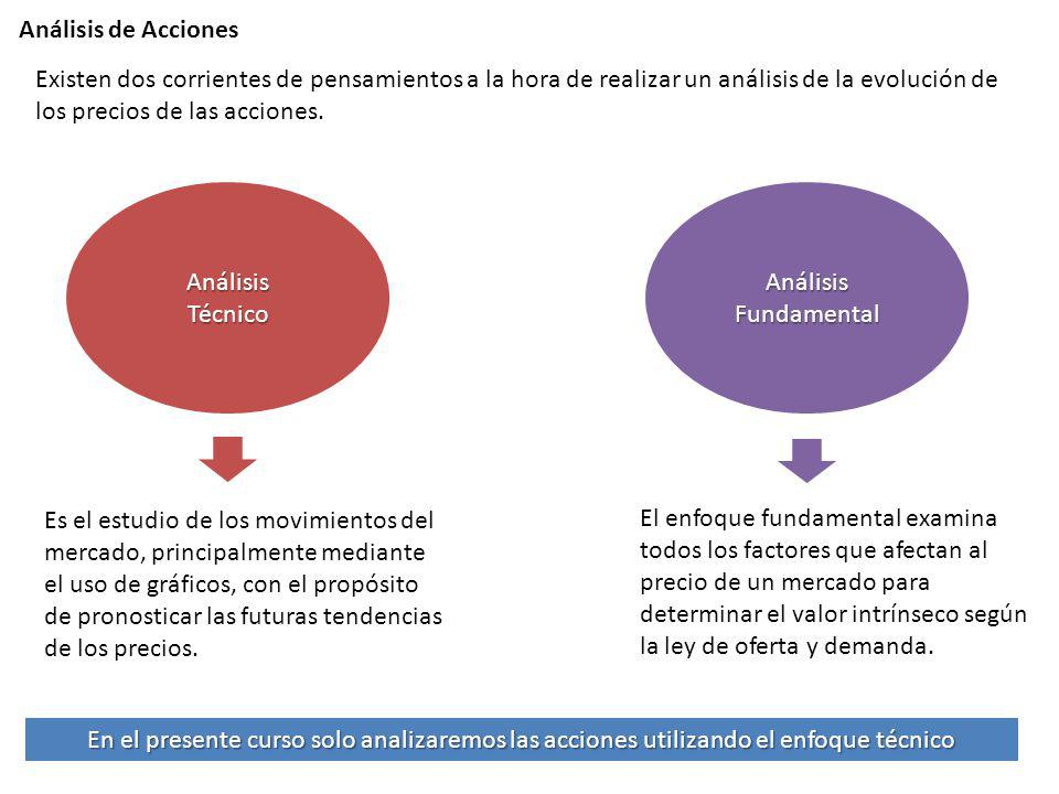 Análisis de Acciones Existen dos corrientes de pensamientos a la hora de realizar un análisis de la evolución de los precios de las acciones.
