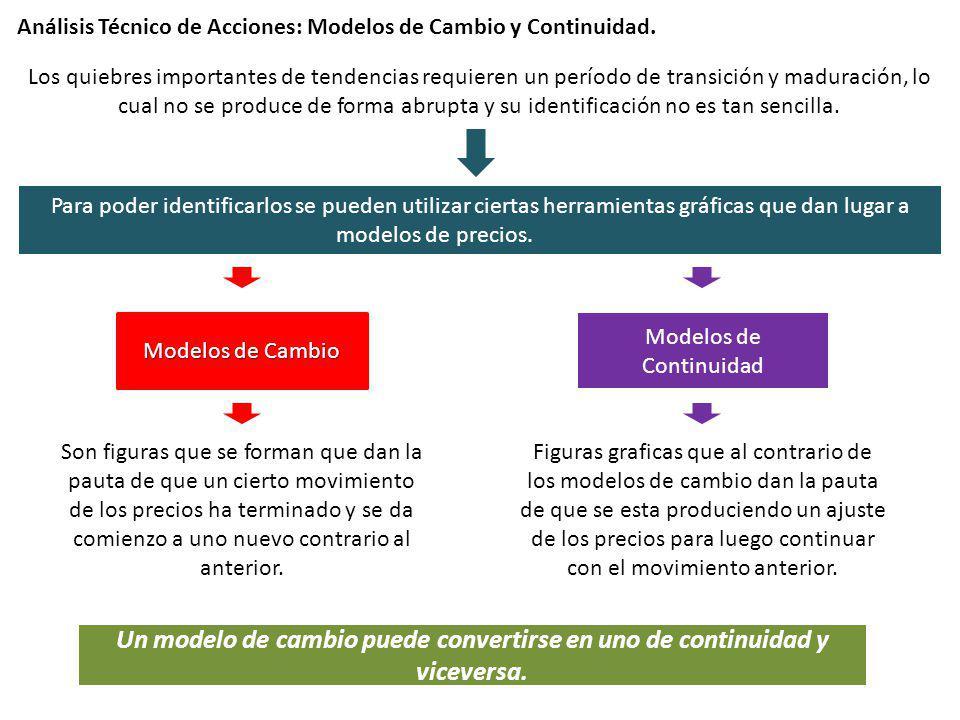 Modelos de Continuidad
