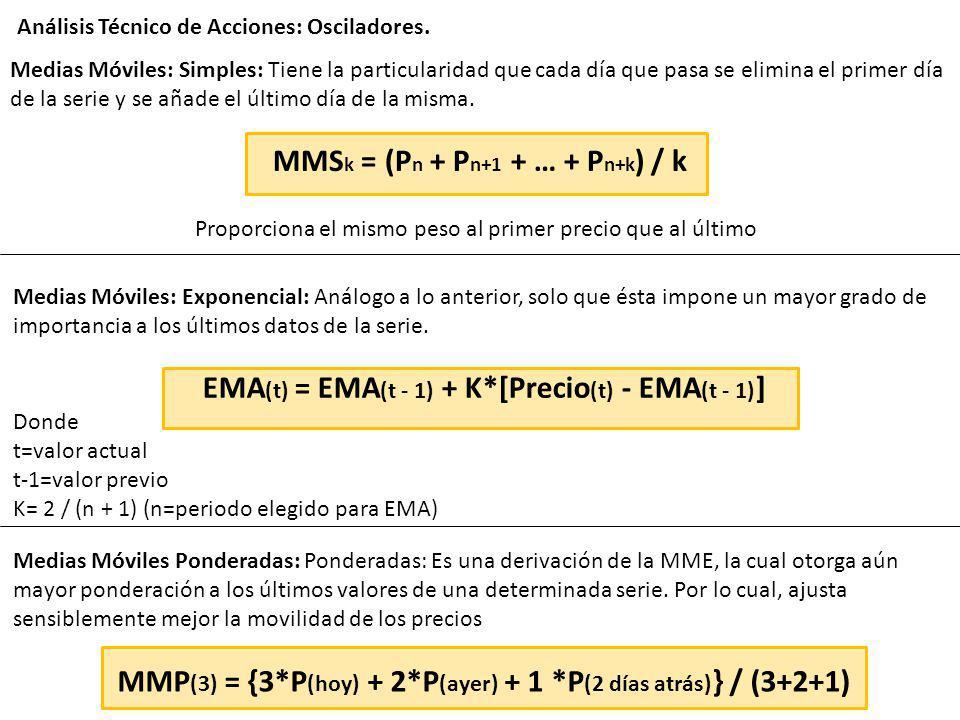 MMSk = (Pn + Pn+1 + … + Pn+k) / k