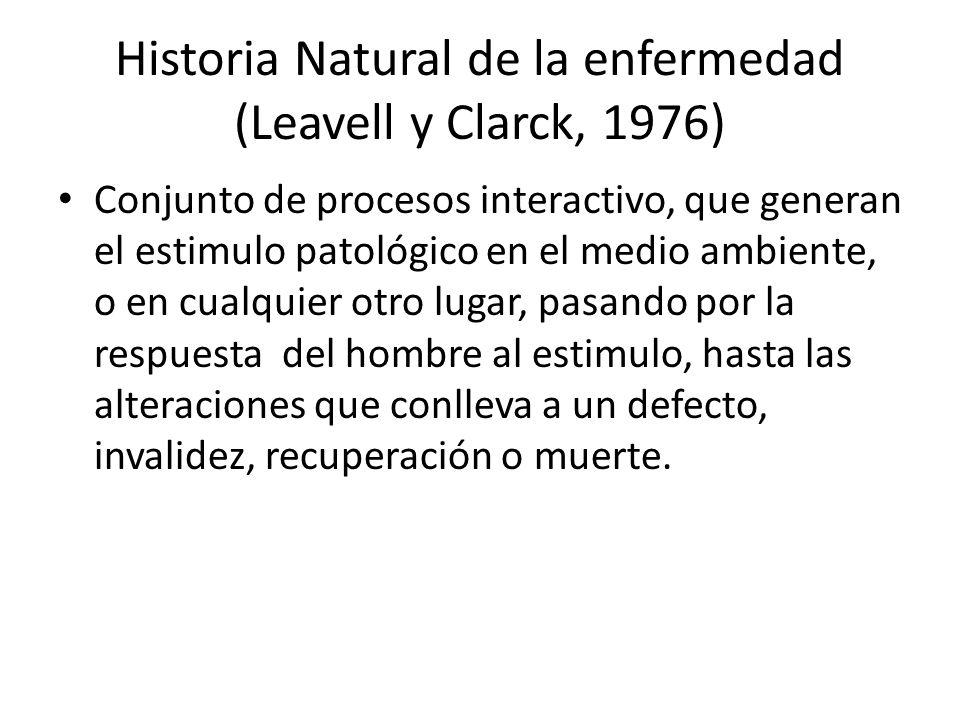 Historia Natural de la enfermedad (Leavell y Clarck, 1976)