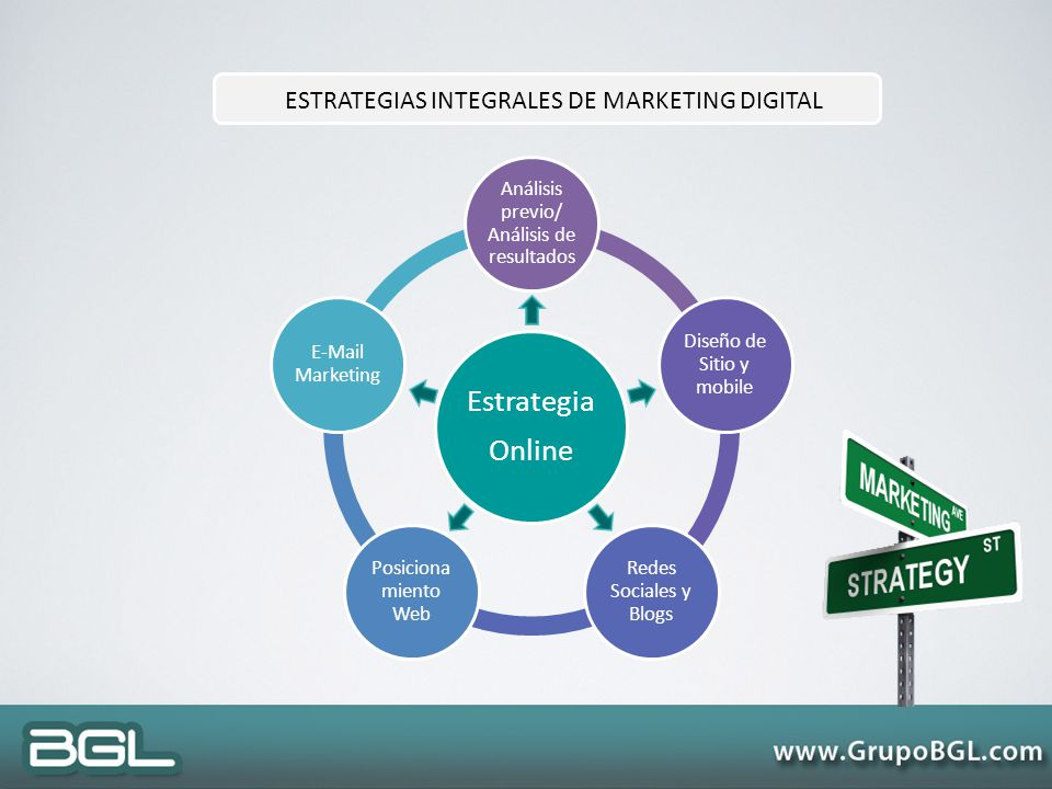 Estrategia Online ESTRATEGIAS INTEGRALES DE MARKETING DIGITAL