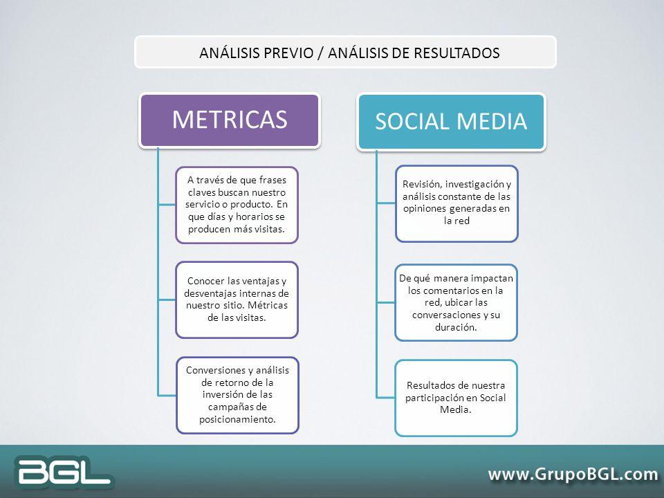 METRICAS SOCIAL MEDIA ANÁLISIS PREVIO / ANÁLISIS DE RESULTADOS
