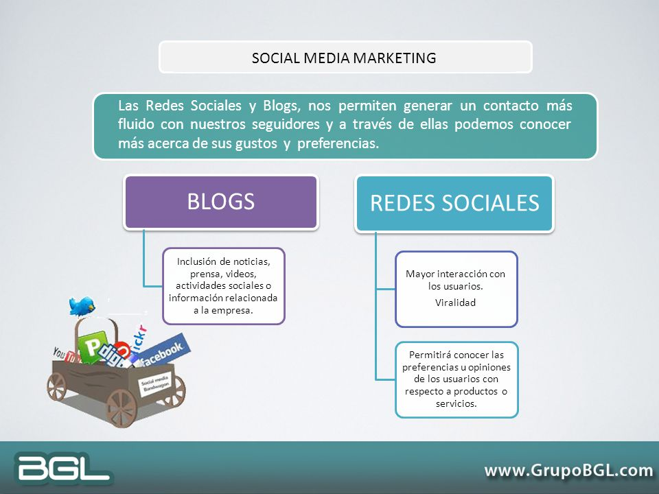 BLOGS REDES SOCIALES SOCIAL MEDIA MARKETING