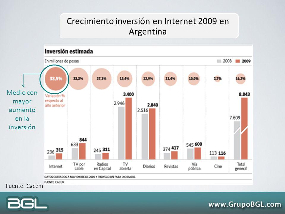Crecimiento inversión en Internet 2009 en Argentina
