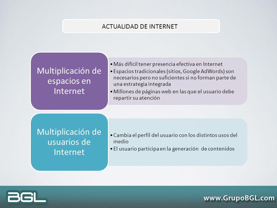Multiplicación de espacios en Internet