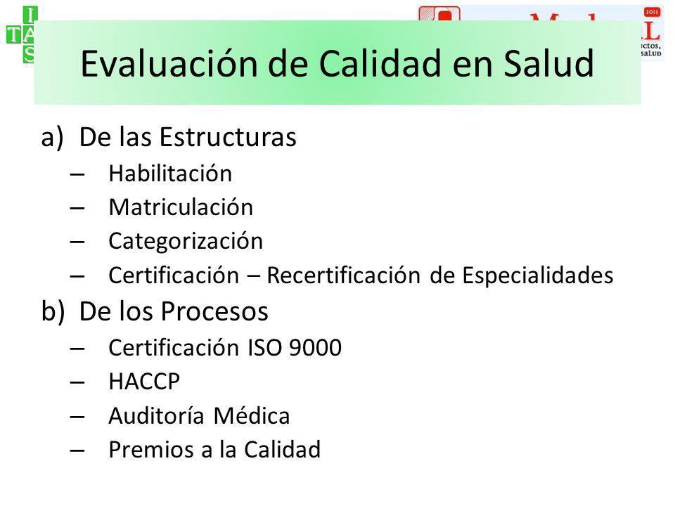 Evaluación de Calidad en Salud