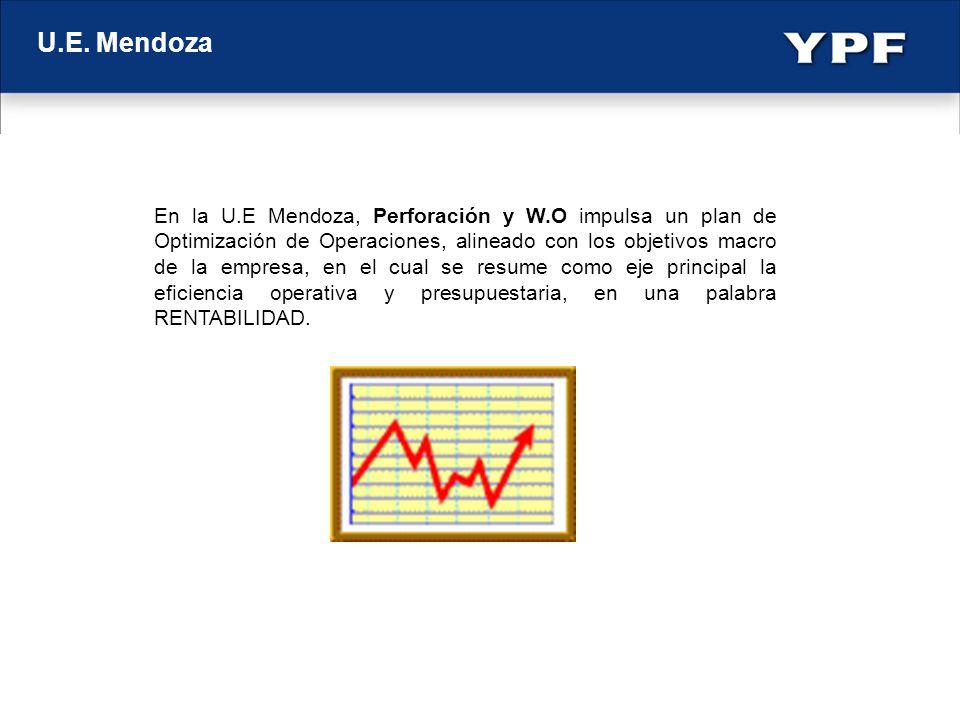 U.E. Mendoza