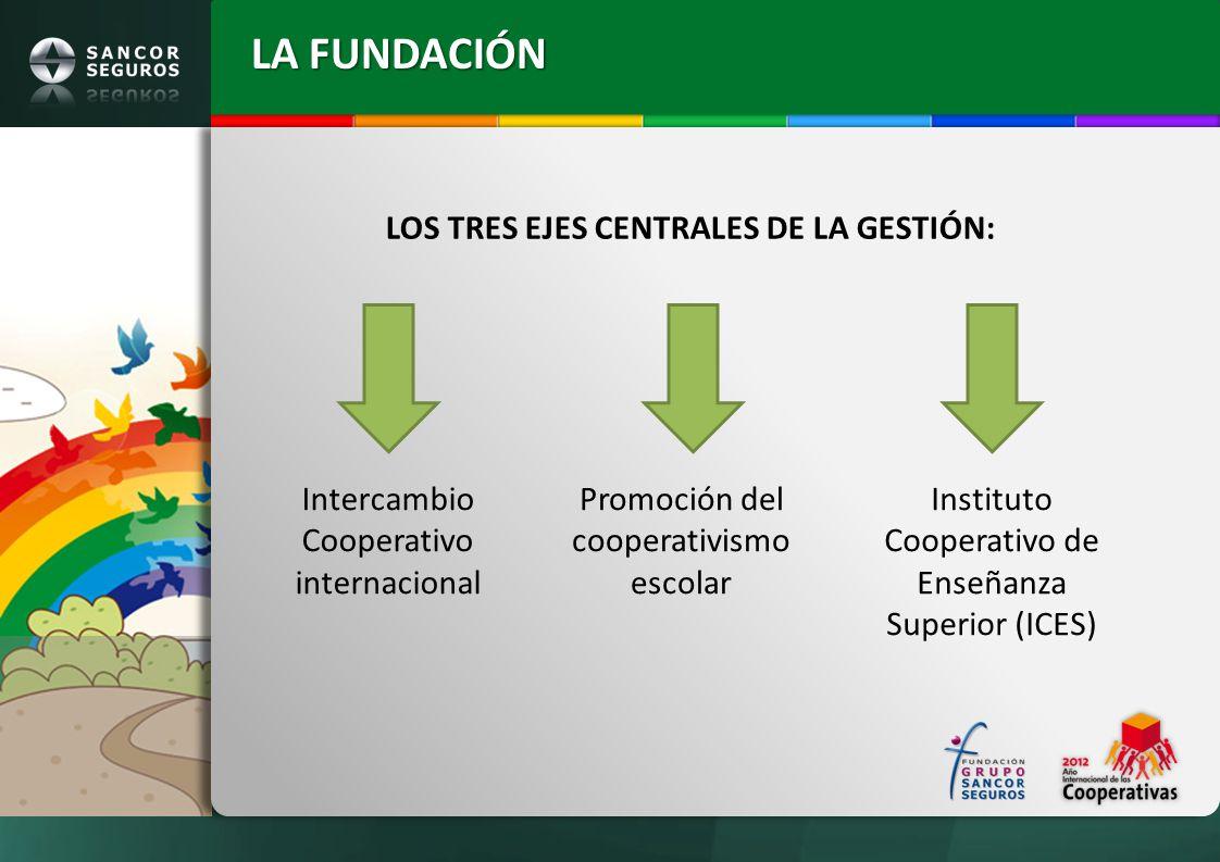 LOS TRES EJES CENTRALES DE LA GESTIÓN: