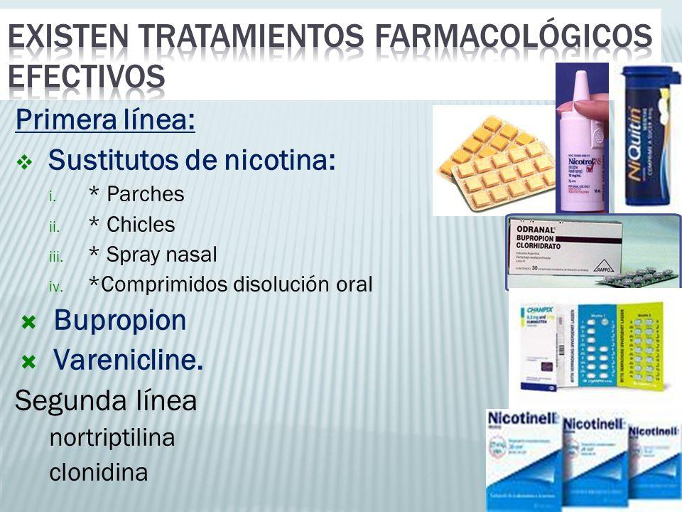Existen tratamientos farmacológicos efectivos