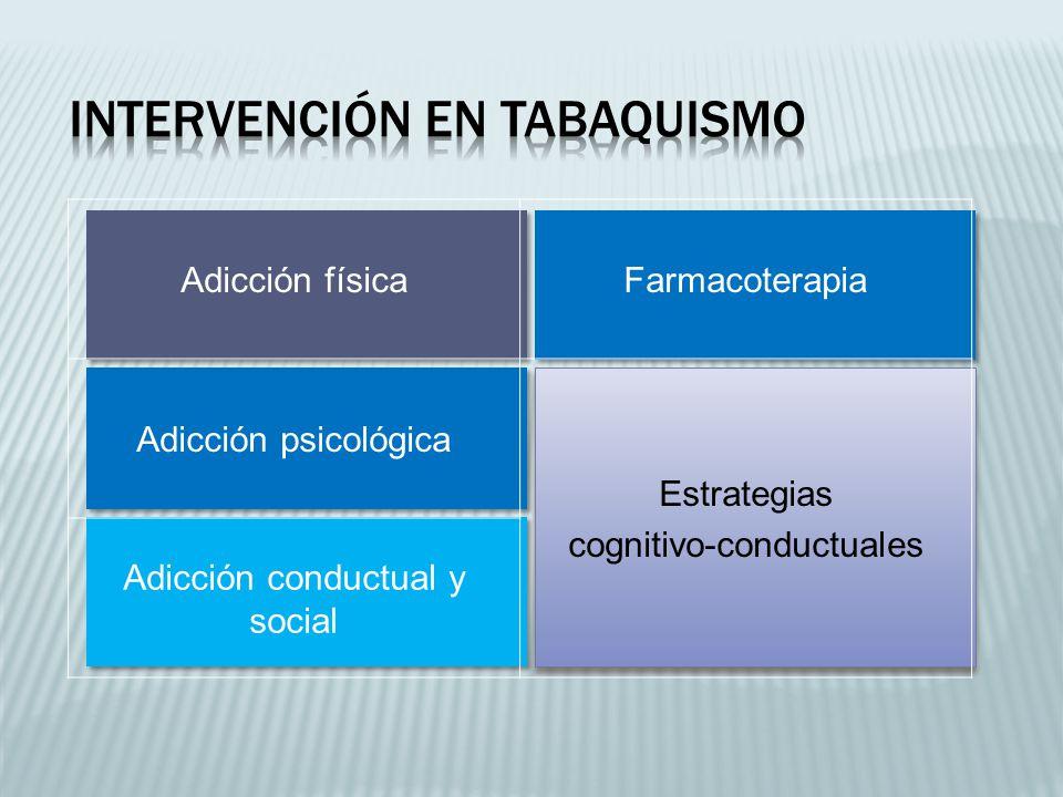 Intervención en tabaquismo