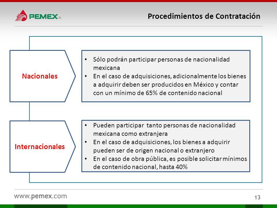 Procedimientos de Contratación