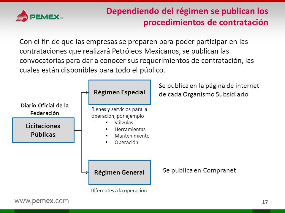 Diario Oficial de la Federación Licitaciones Públicas