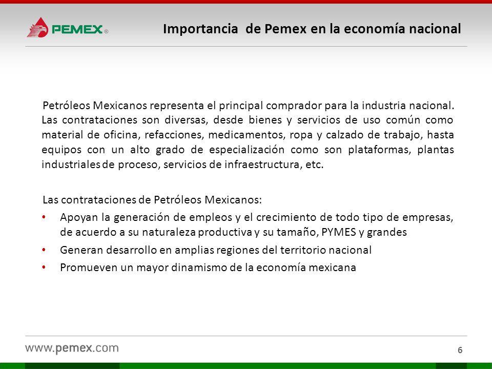 Importancia de Pemex en la economía nacional
