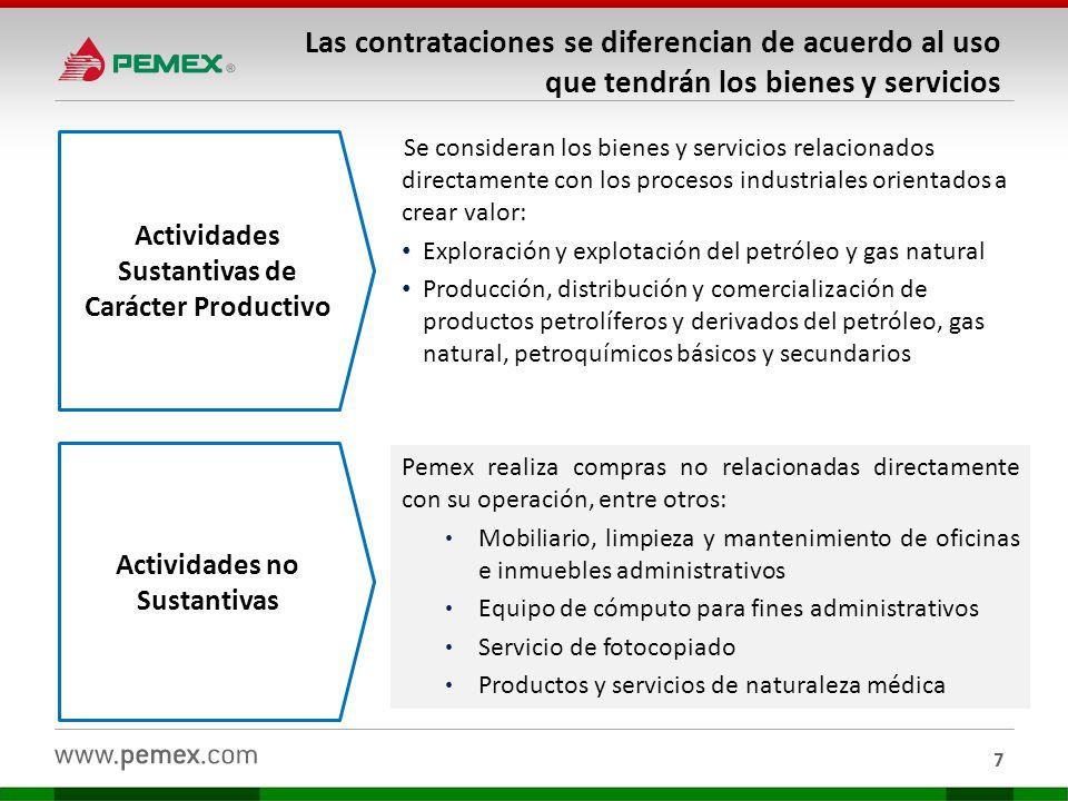 Las contrataciones se diferencian de acuerdo al uso que tendrán los bienes y servicios