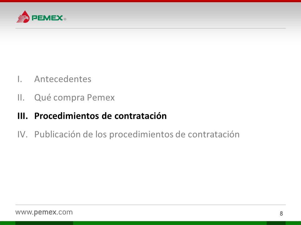 Antecedentes Qué compra Pemex. Procedimientos de contratación.