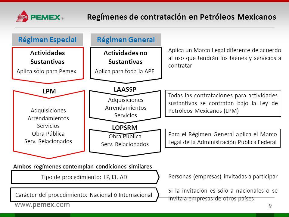 Regímenes de contratación en Petróleos Mexicanos