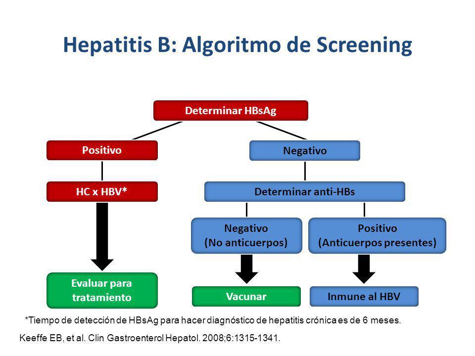 Hepatitis B: Algoritmo de Screening