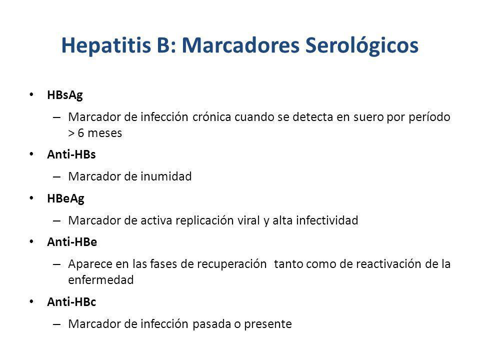 Hepatitis B: Marcadores Serológicos