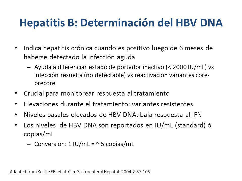 Hepatitis B: Determinación del HBV DNA
