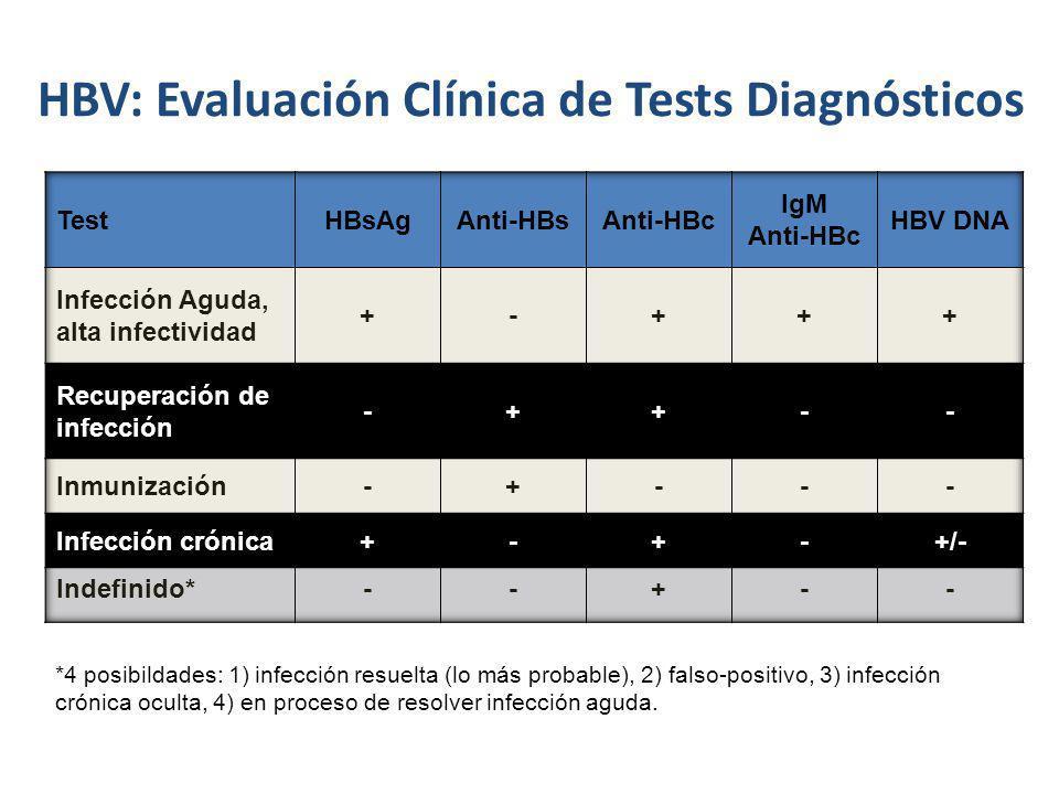 HBV: Evaluación Clínica de Tests Diagnósticos