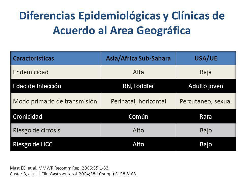 Diferencias Epidemiológicas y Clínicas de Acuerdo al Area Geográfica