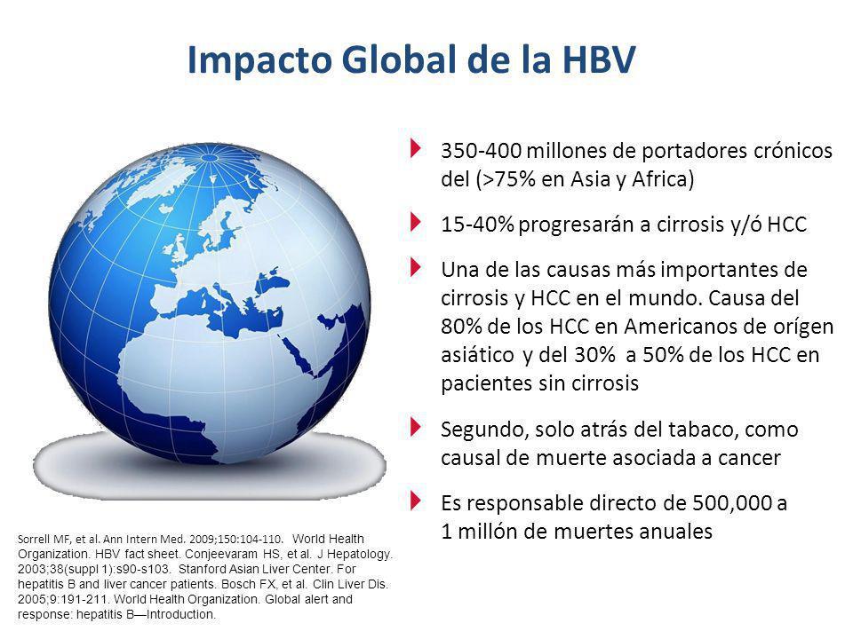 Impacto Global de la HBV
