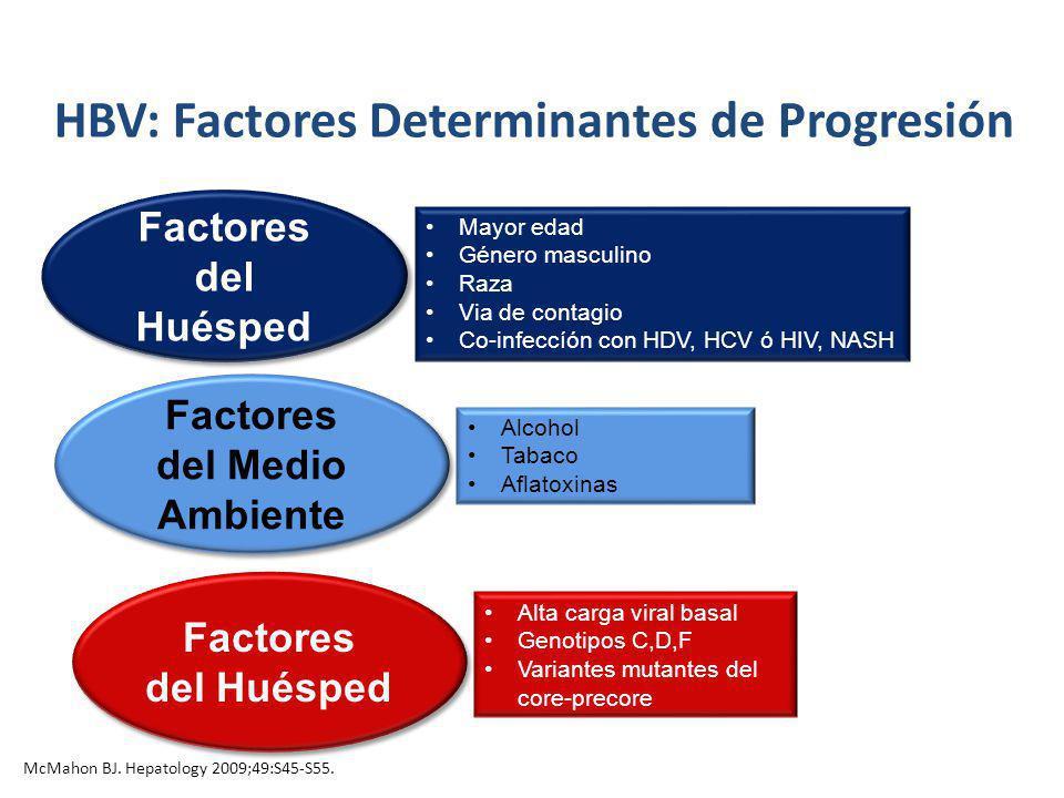 HBV: Factores Determinantes de Progresión Factores del Medio Ambiente
